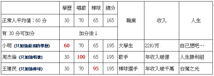 WEB5000-2
